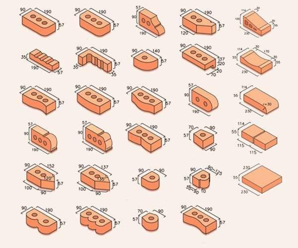 Облицовочный кирпич - фото разных вариантов и размеров
