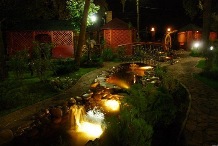 вуличне освітлення для заміського будинку